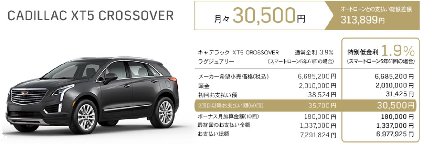 キャデラック XT5 CROSSOVER