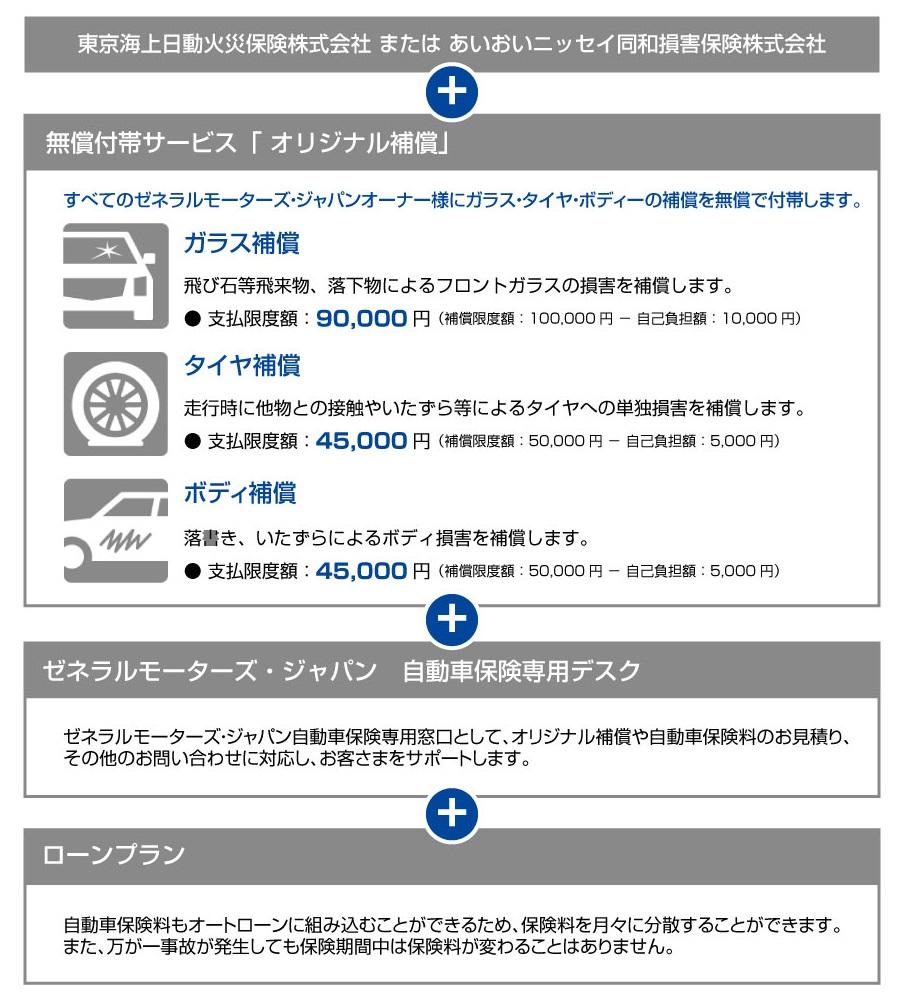 ゼネラルモーターズ・ジャパン自動車保険の詳細はこちら